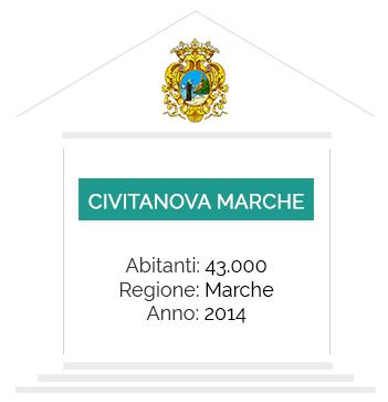 comune civitanova marche