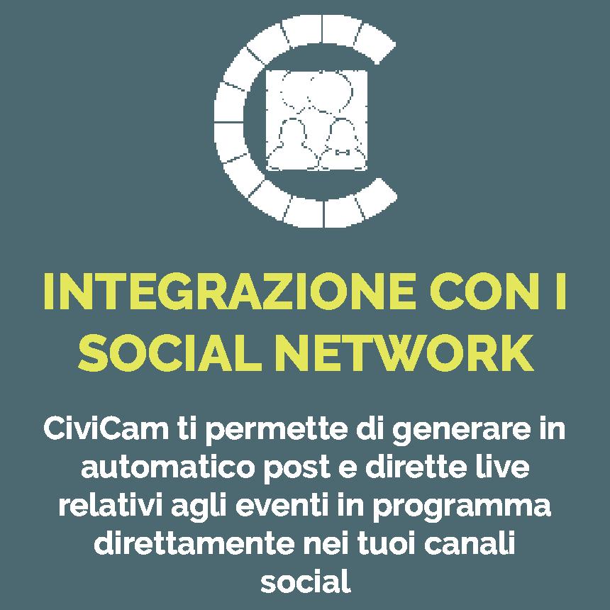 Integrazione con i social icona