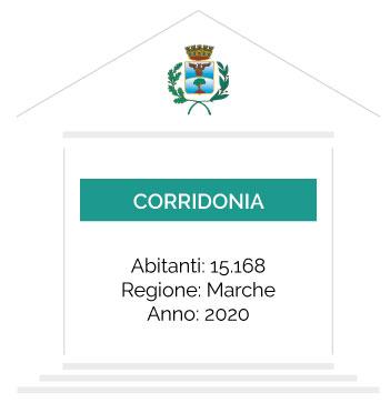 Comune di Corridonia