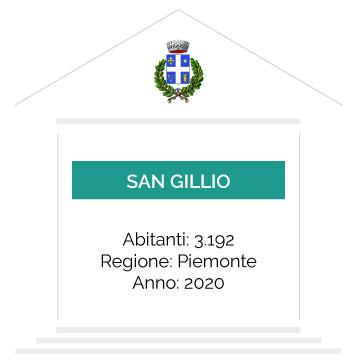 Comune di San Gillio