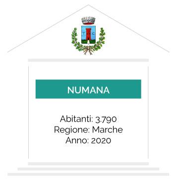 Comune di Numana