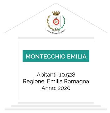 Comune di Montecchio Emilia