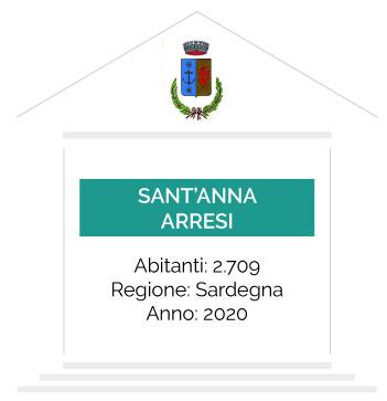 Comune di Sant'Anna Arresi