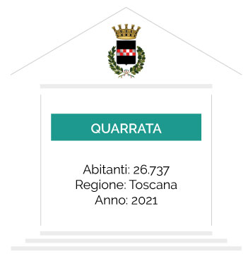 casetta-Quarrata-CiviCam