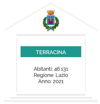 casetta-Terracina-CiviCam