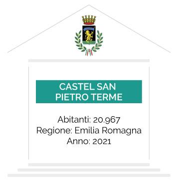CastelSanPietroTerme-Casetta-civicam