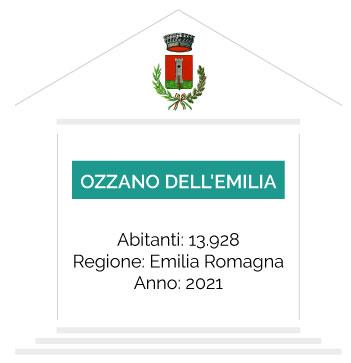 Ozzano-dell-Emilia_Casetta_Civicam