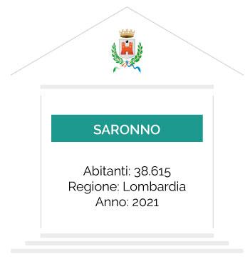 Saronno-Casetta_Civicam