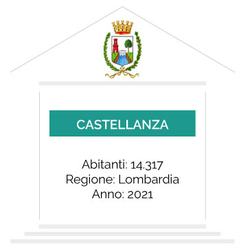 Castellanza_casetta_Civicam
