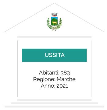 casetta-ussita